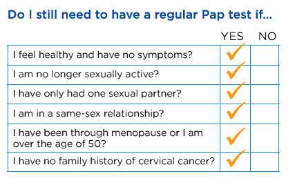 Pap test check box
